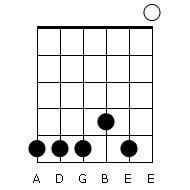как настроить 6 струнную гитару лады
