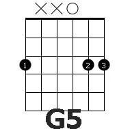 постановка аккорды G5