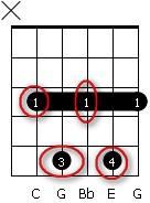 септаккорды c7