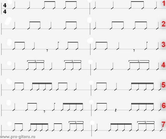 ритм и метр пример