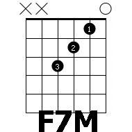уматурман проститься аккорды FM7