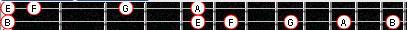 ноты на гитарном грифе 2 струна