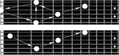 ноты на гитарном грифе - перенос
