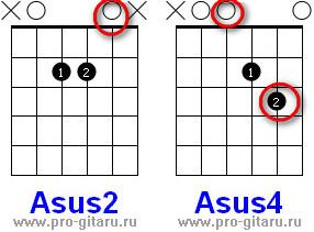 sus аккорды 2 и 4