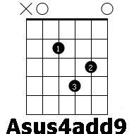 аккорды песни ассоль asus4add9
