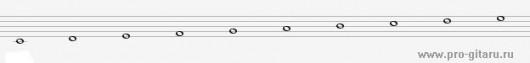 основные ноты (увеличить?)